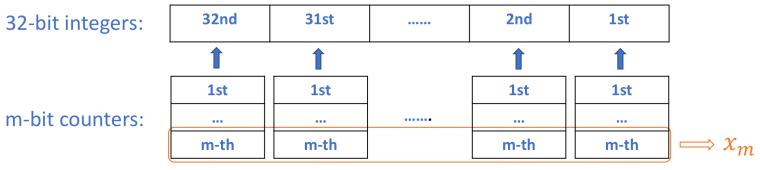 0_1510941016426_137. Single Number II .png