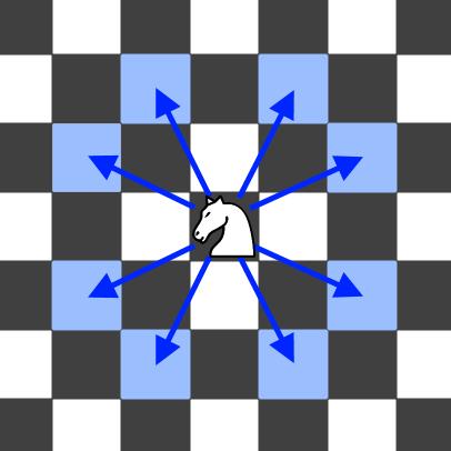 Knight Probability in Chessboard - LeetCode