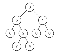 Tree - 236. Lowest Common Ancestor of a Binary Tree