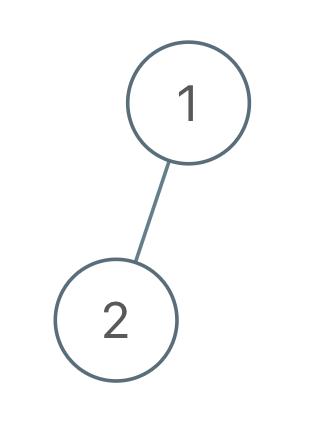 花花酱LeetCode 971  Flip Binary Tree To Match Preorder
