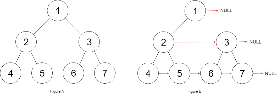 Tree - 116. Populating Next Right Pointers in Each Node