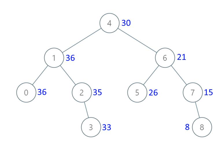 https://assets.leetcode.com/uploads/2019/05/02/tree.png