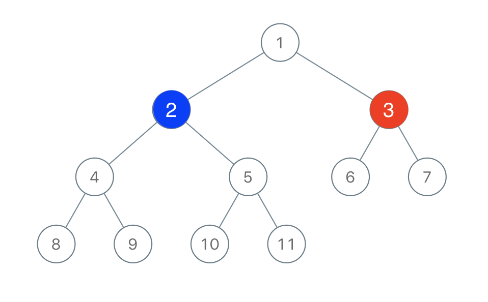 https://assets.leetcode.com/uploads/2019/08/01/1480-binary-tree-coloring-game.png