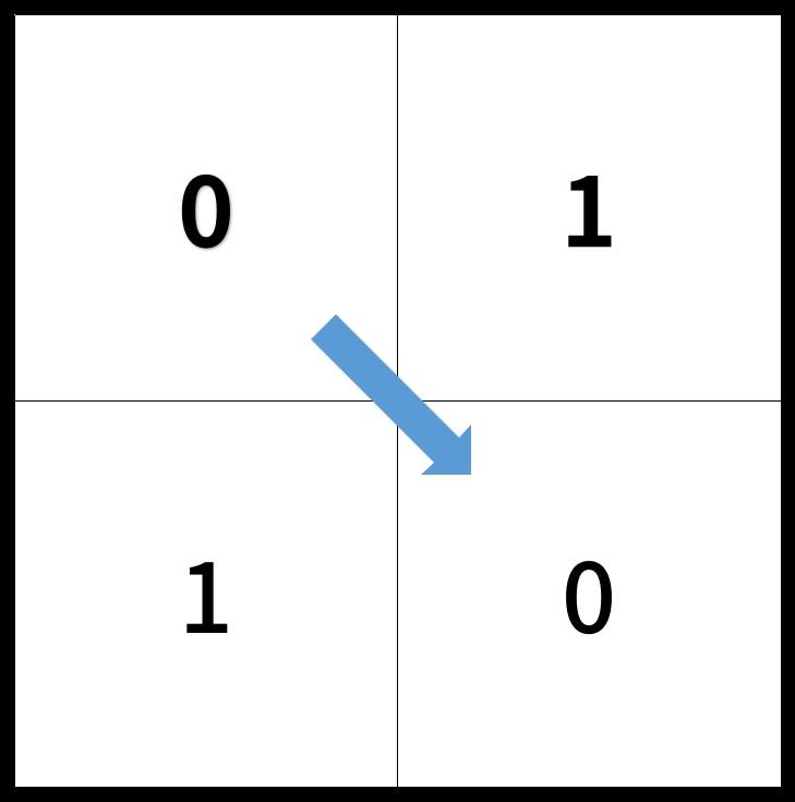 https://assets.leetcode.com/uploads/2019/08/04/example1_2.png