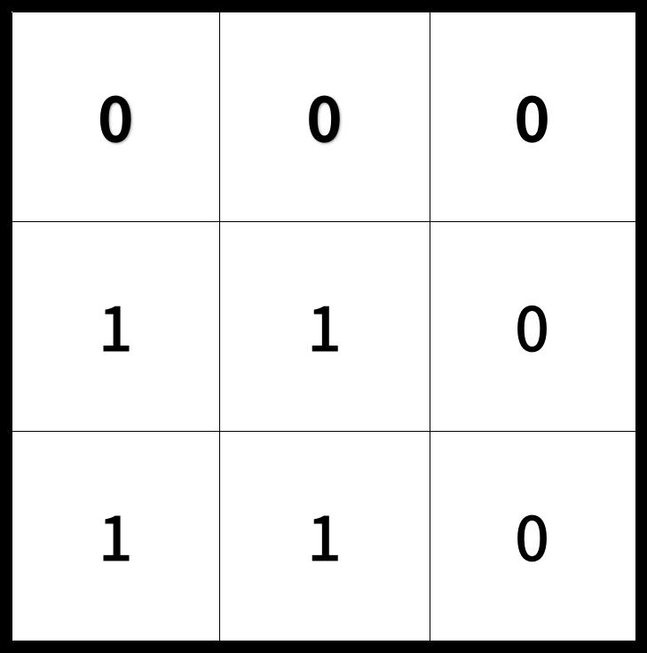 Shortest Path in Binary Matrix - LeetCode