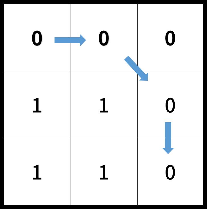 https://assets.leetcode.com/uploads/2019/08/04/example2_2.png