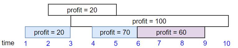 https://assets.leetcode.com/uploads/2019/10/10/sample22_1584.png