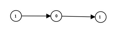 https://assets.leetcode.com/uploads/2019/12/05/graph-1.png