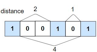 https://assets.leetcode.com/uploads/2020/04/15/sample_2_1791.png
