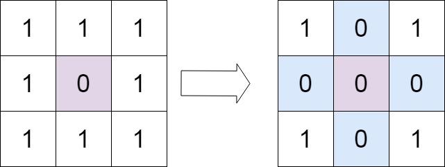 73. Set Matrix Zeroes