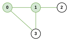 Maximal Network Rank Solution