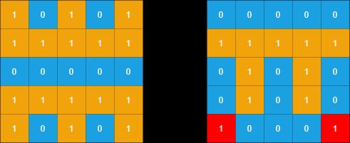 Count Sub Islands LeetCode Solution