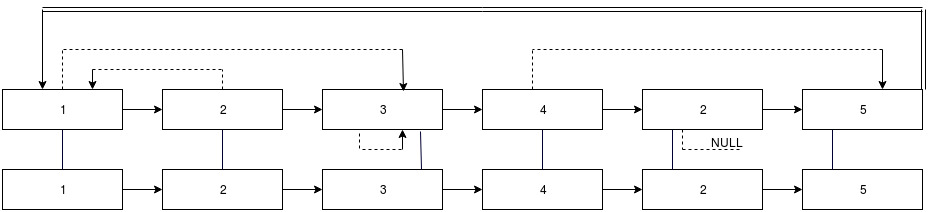 Detailed Explanation with Pictures [C++/JavaScript
